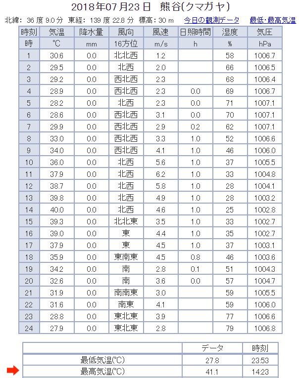 2018_07_23411